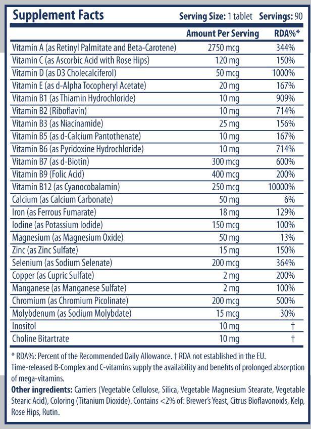 aminograma daily vitamin