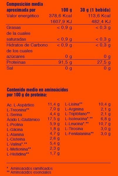 ISOLAT COMPETITION 2 kgs. + SHAKER - MEGAPLUS